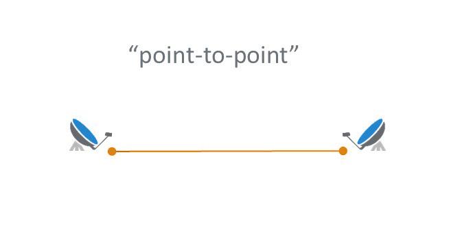 puntopunto